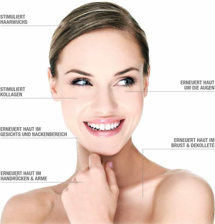 PRP Asthetische Anti Aging Behandlungen - Smile