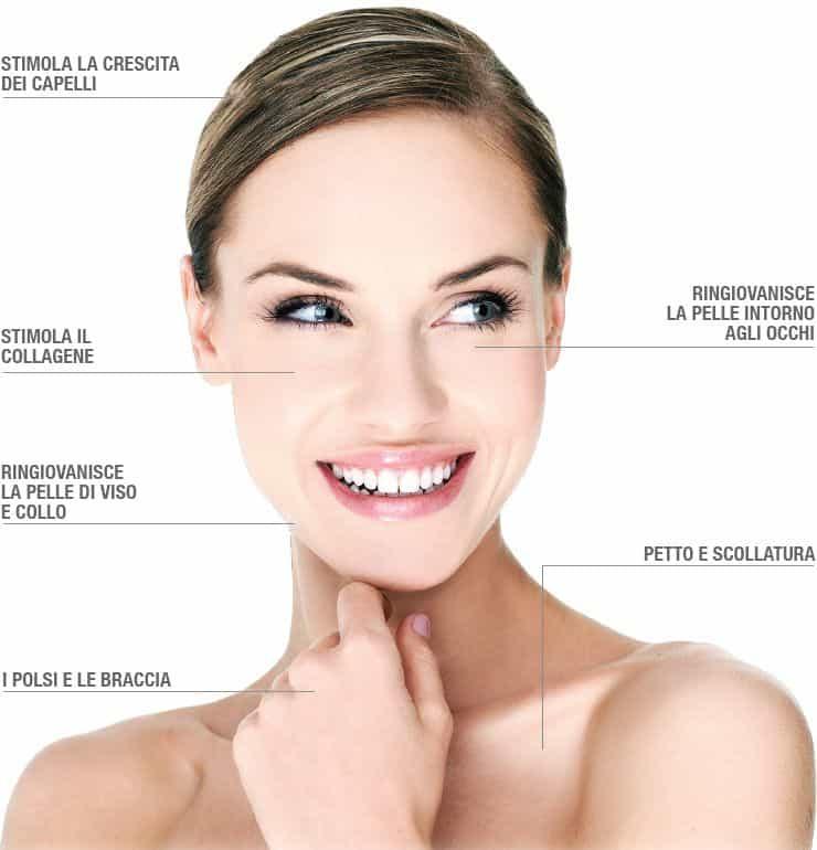 PRP trattamento anti ageing - Smile policlinica dentale