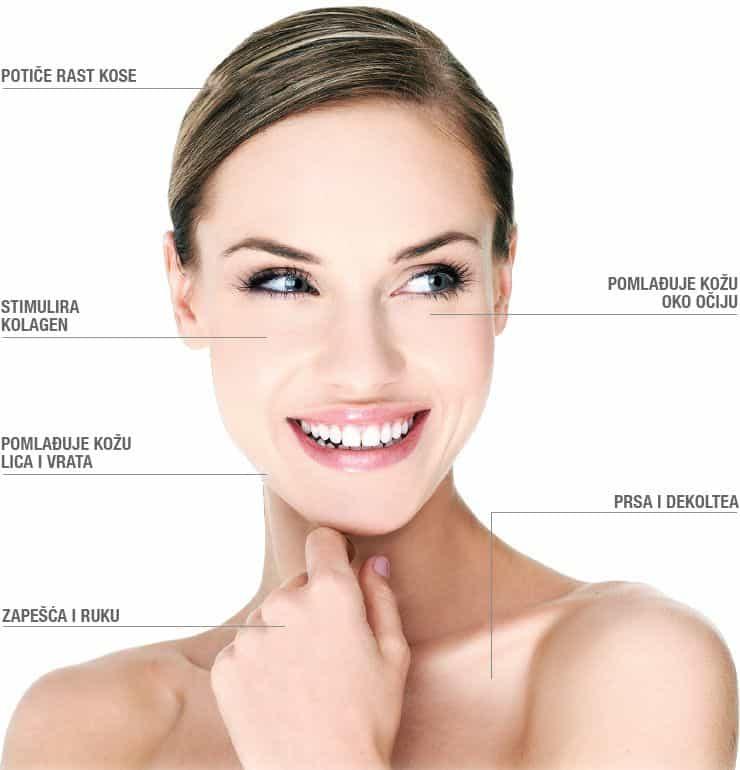 PRP tretman - Smile dentalna poliklinka