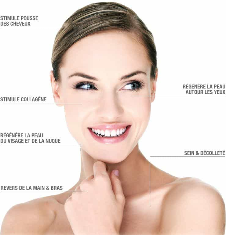 Traitement anti-age PRP - Smile