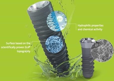 tru implant the he moi neodent helix 08 | Impianto Straumann ® con corona