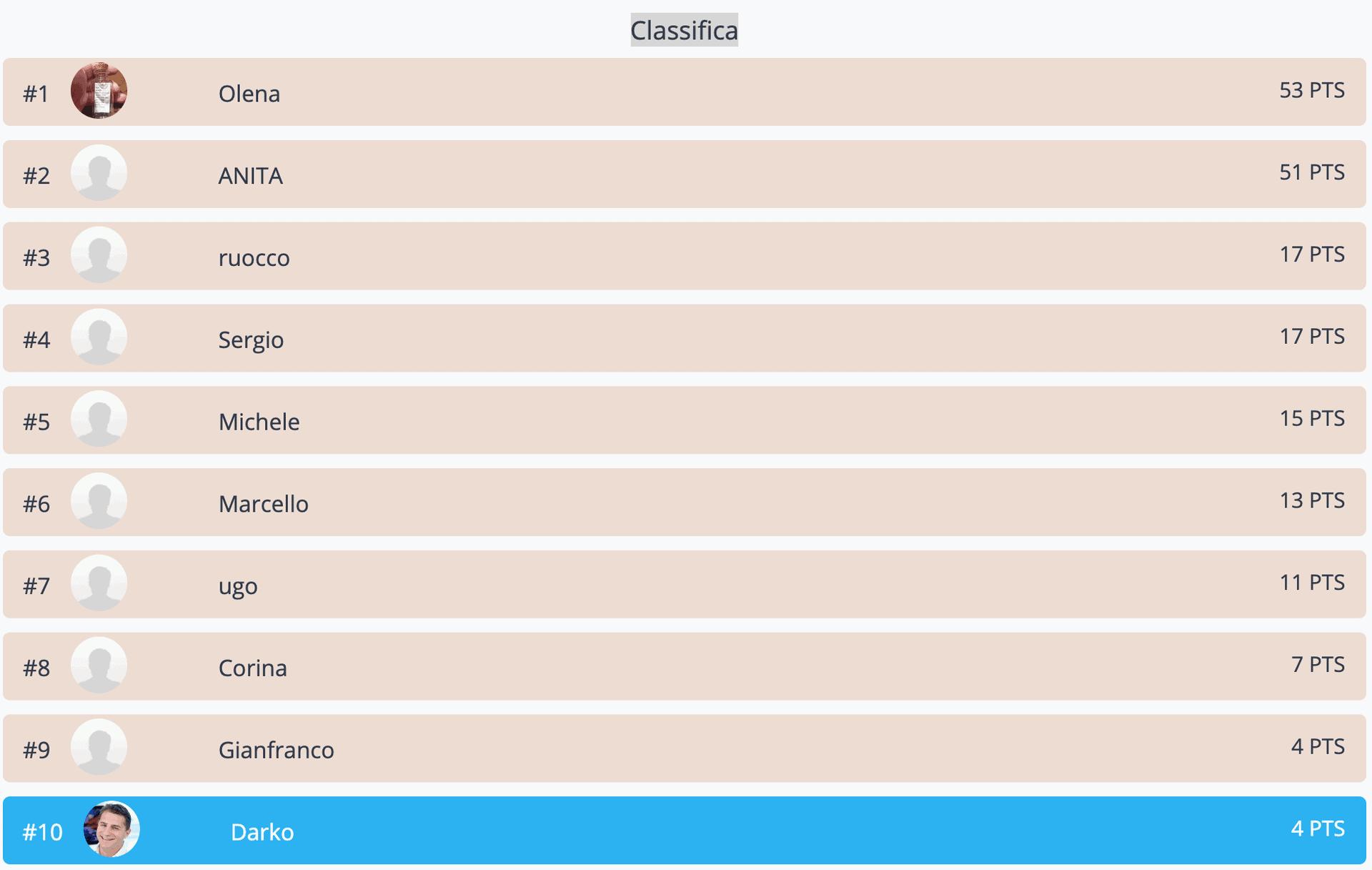 Tabela Taljanska
